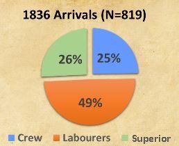 1836ers